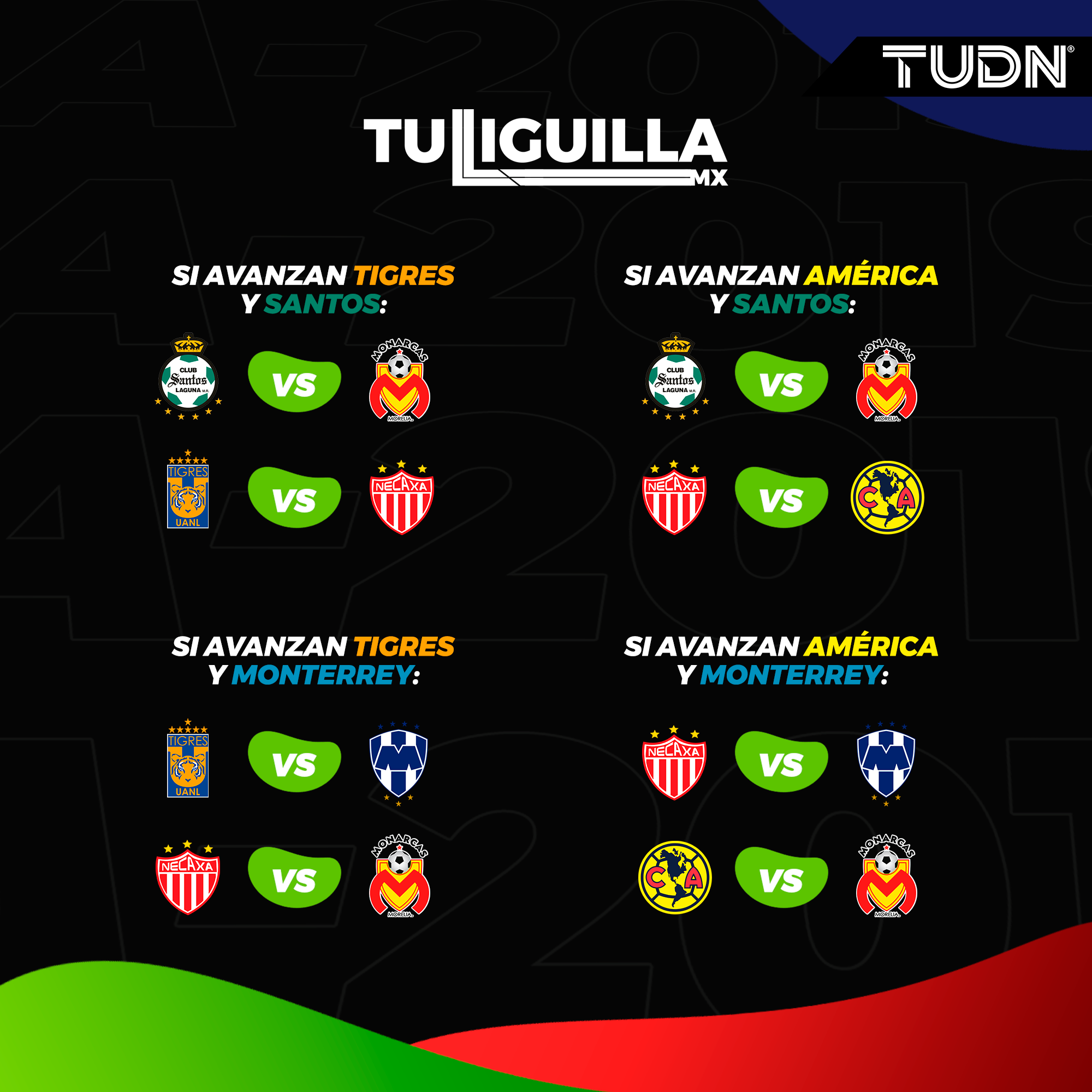 semifinales de la liga mx 2020