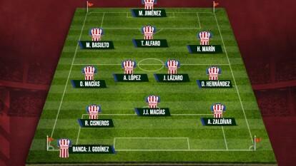 Quizá la historia pudo ser distinta de contar con estos jugadores en el cuadro titular de Chivas.