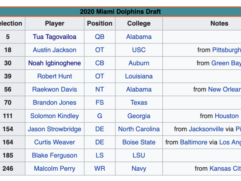 NFL Draft, 10.png