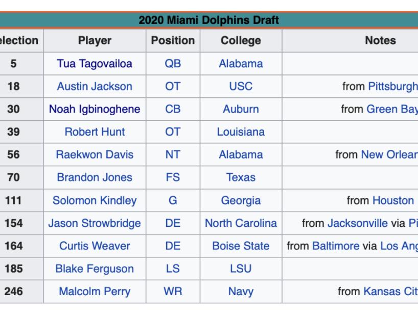 NFL Draft, 10.png