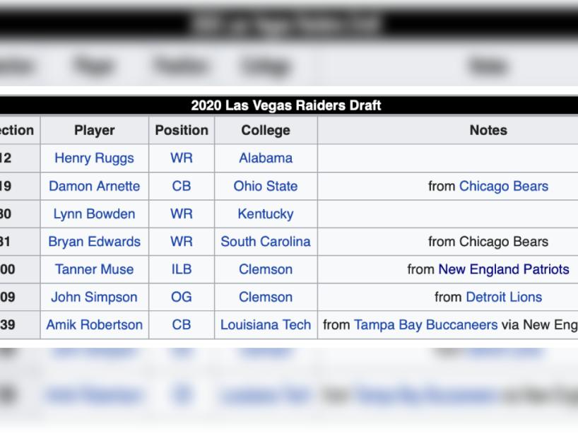 NFL Draft, 7.png