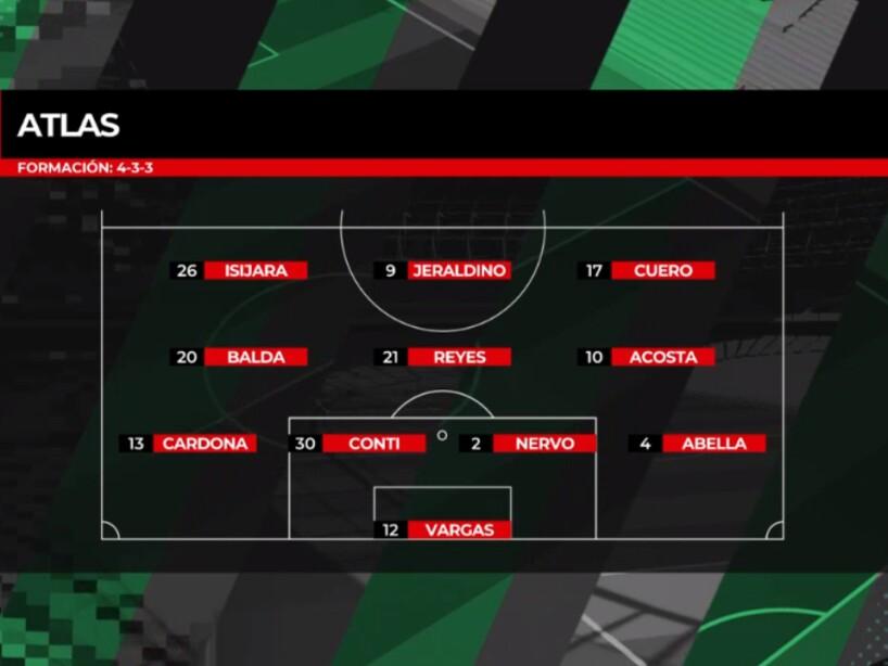Tigres Atlas eliga MX (7).jpg