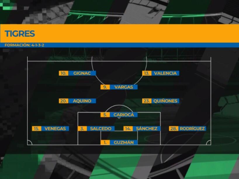 Tigres Atlas eliga MX (6).jpg
