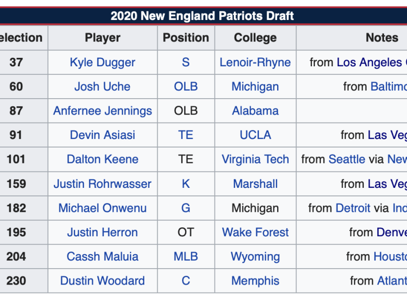 NFL Draft, 6.png