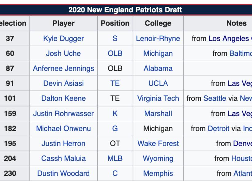 NFL Draft, 6.png