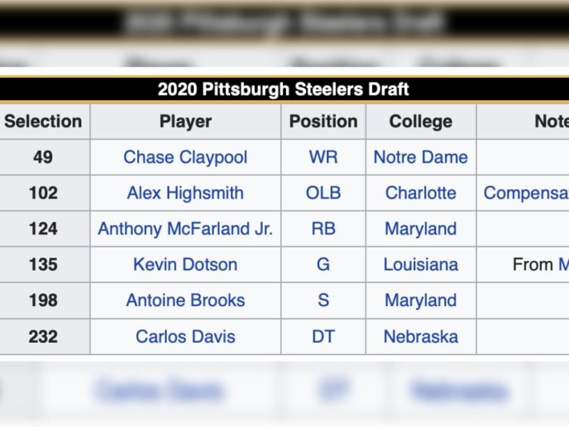 NFL Draft, 5.png