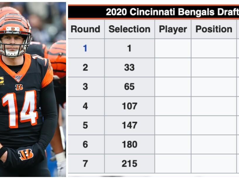 Bengals Draft 2020.jpg