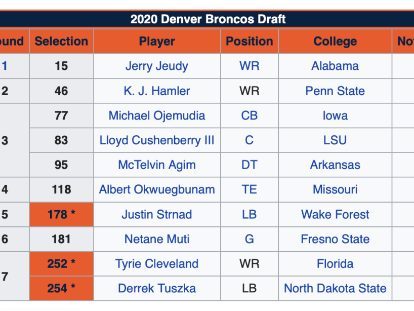 NFL Draft, 8.png