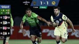 Resumen   FC Juárez y América empatan 1-1 en la Jornada 17