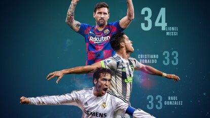 Lionel Messi supera a Cristiano Ronaldo y Raúl González (ambos con 33) en número de equipos a los que les ha marcado: 34 han sido sus víctimas.