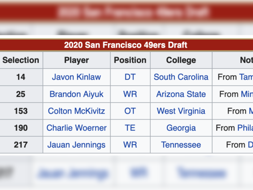 NFL Draft, 2.png