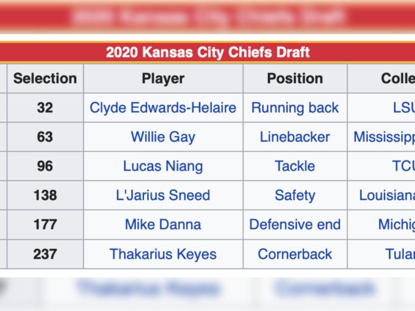 NFL Draft, 1.png
