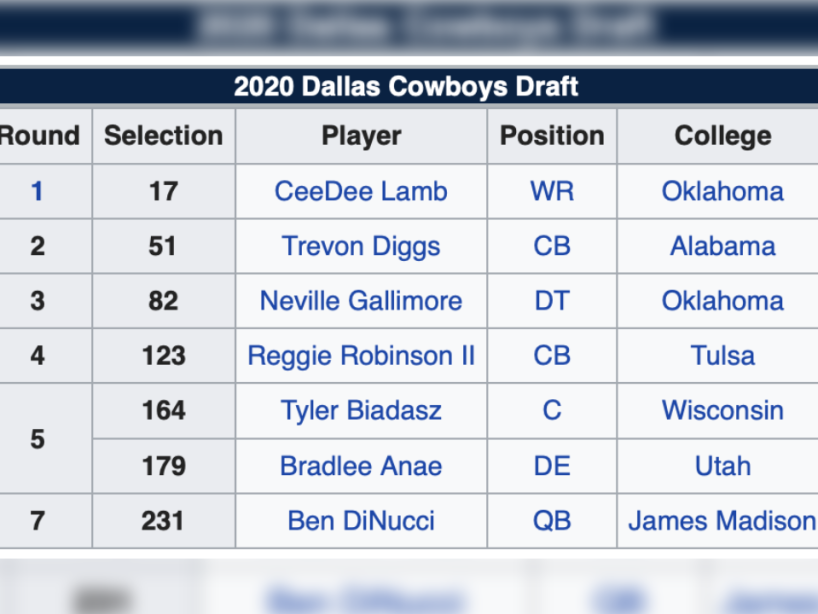 NFL Draft, 3.png