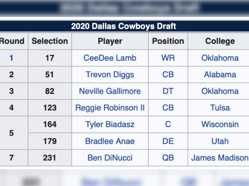 NFL Draft, 3.png