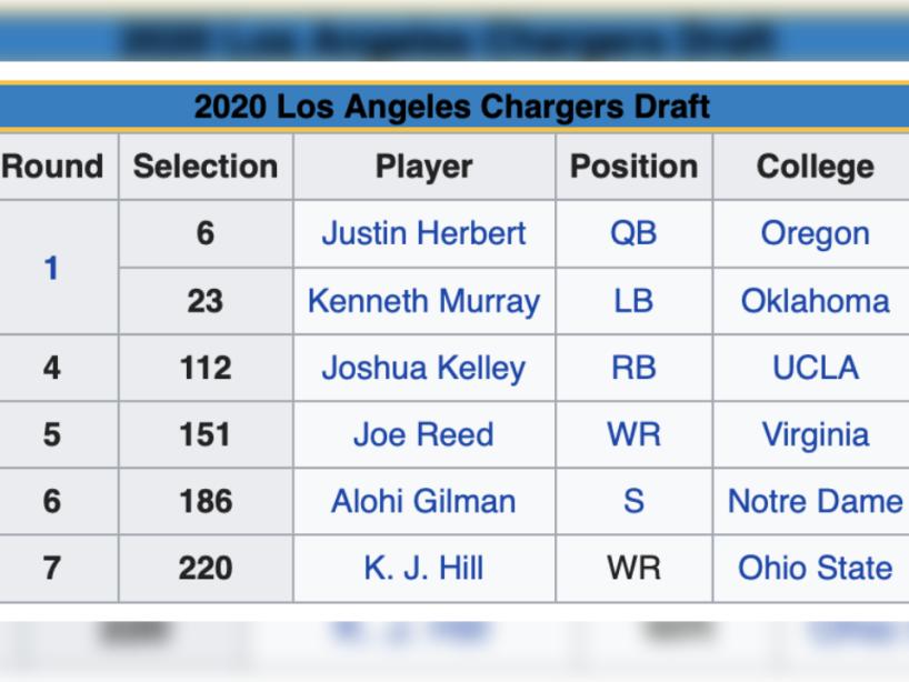 NFL Draft, 9.png